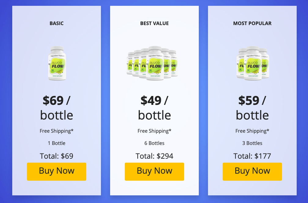 Gluco Flow pricing