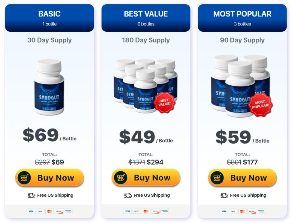 synogut review synogut pricing
