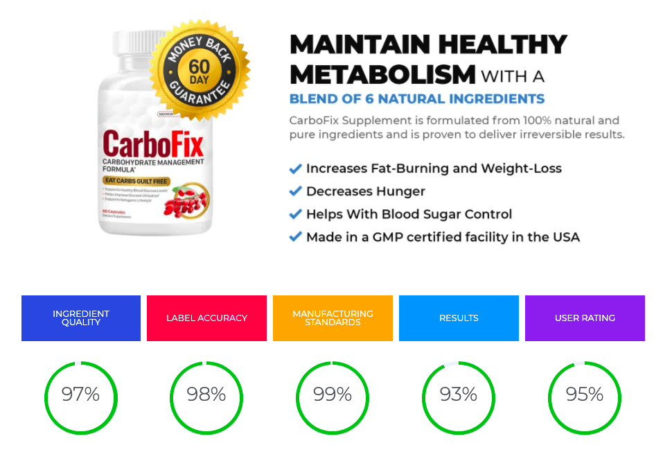 carbofix review features