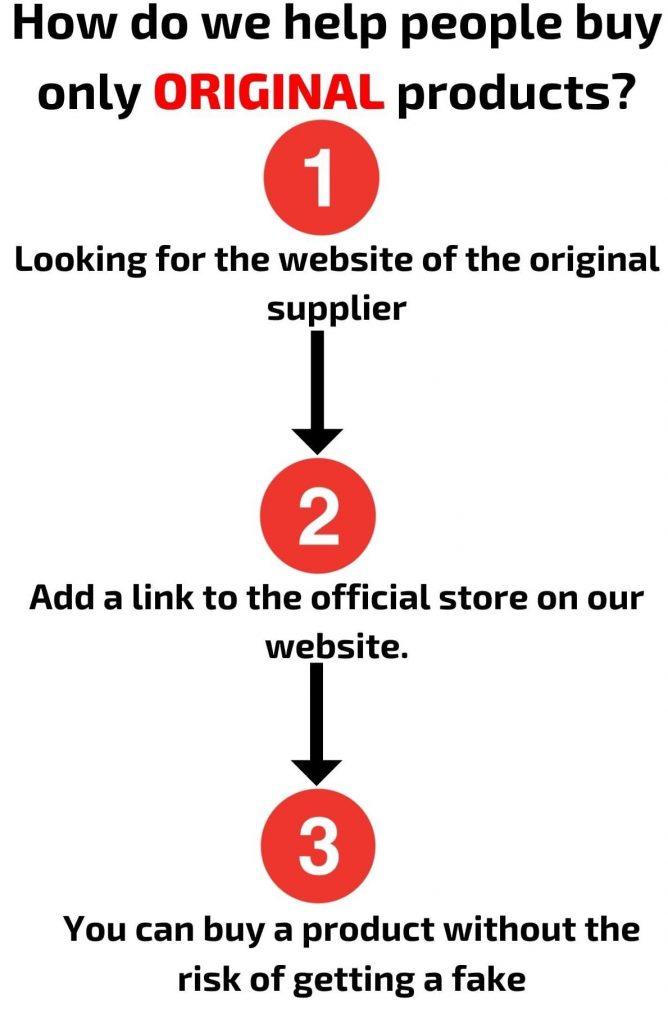 HOW WE HELP YOU BUY