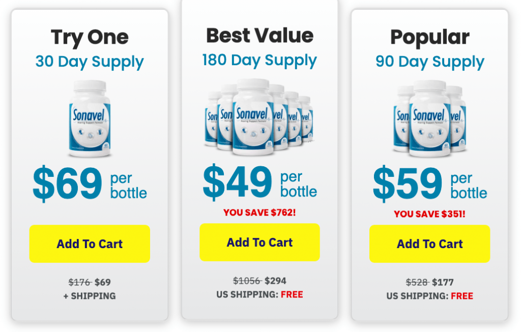 sonavel pricing