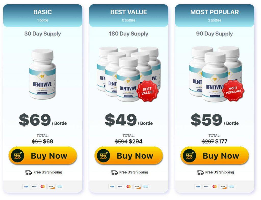 dentivive pricing