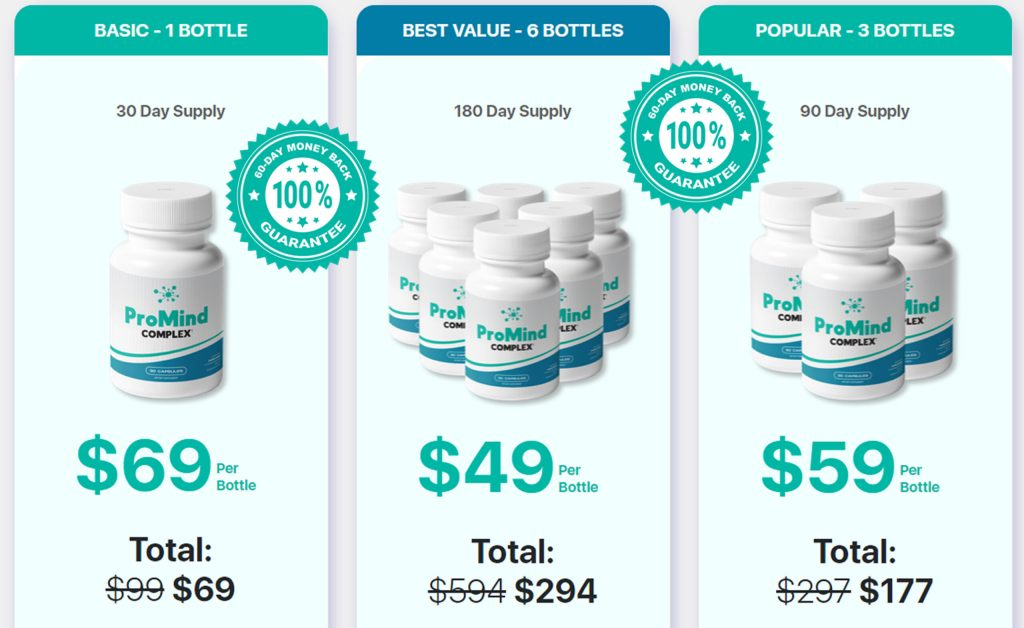 PROMIND COMPLEX PRICING